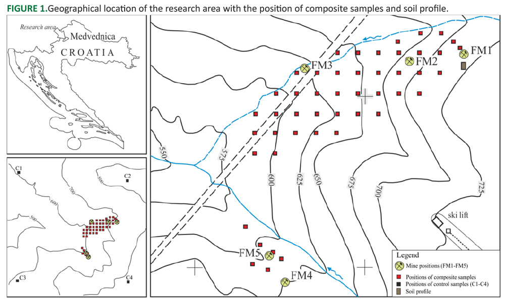geographical location of the research area with the position of composite samples and soil profile